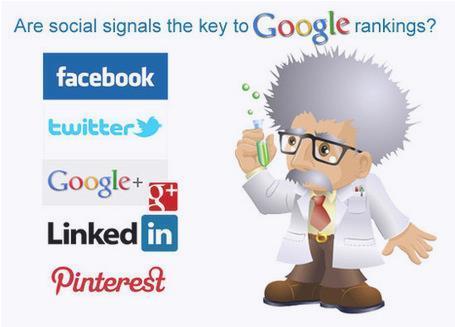 señales sociales, clasificaciones de Google